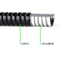 雙扣包塑金屬軟管 電線套管 PVC波紋管 蛇皮管 穿線管